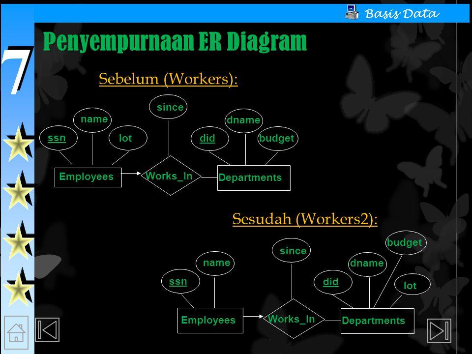 Penyempurnaan ER Diagram