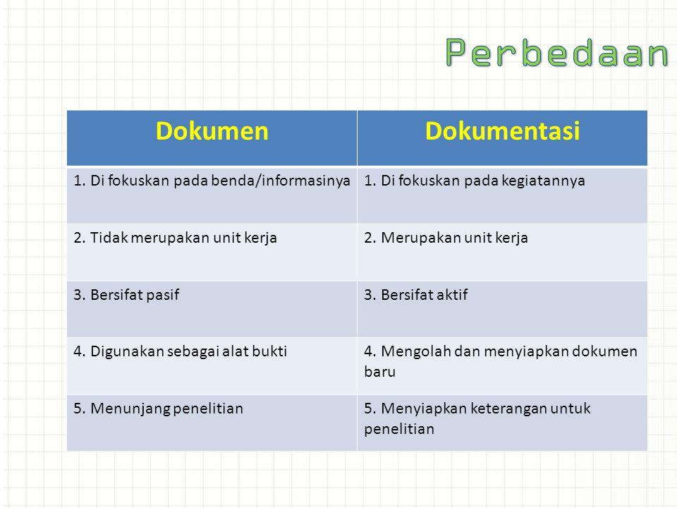 Perbedaan Dokumen Dokumentasi 1. Di fokuskan pada benda/informasinya