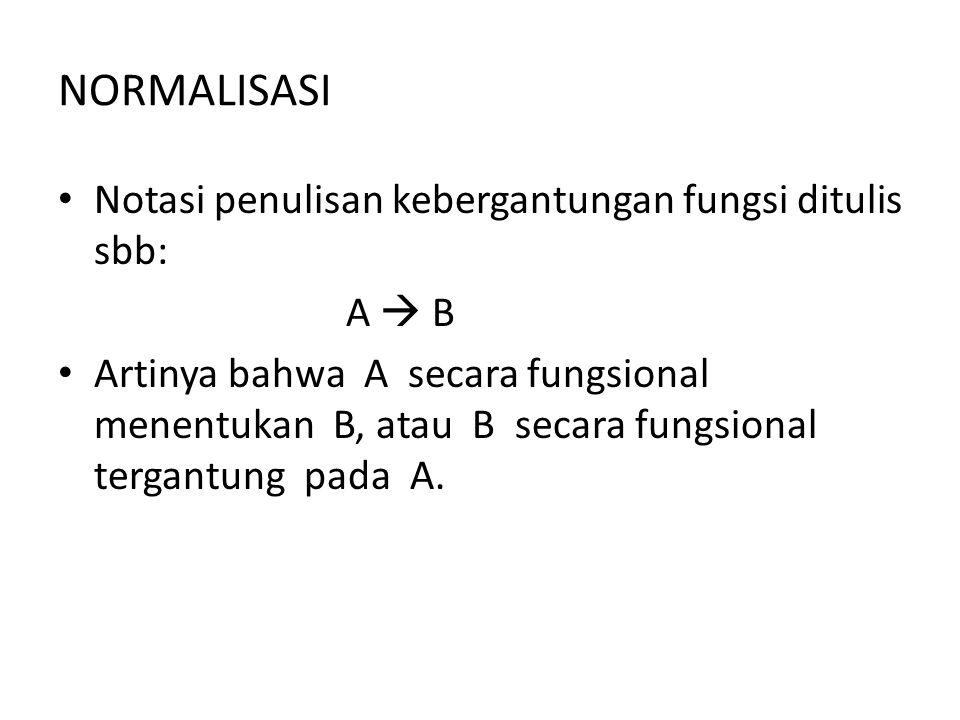 NORMALISASI Notasi penulisan kebergantungan fungsi ditulis sbb: A  B