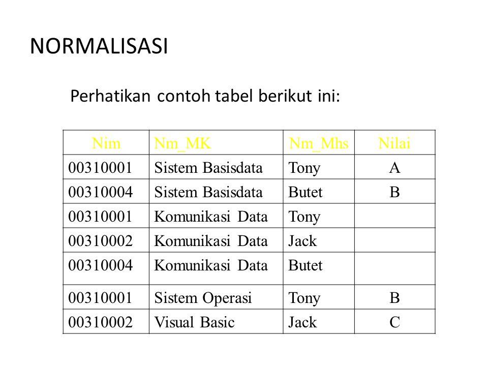 NORMALISASI Perhatikan contoh tabel berikut ini: Nim Nm_MK Nm_Mhs