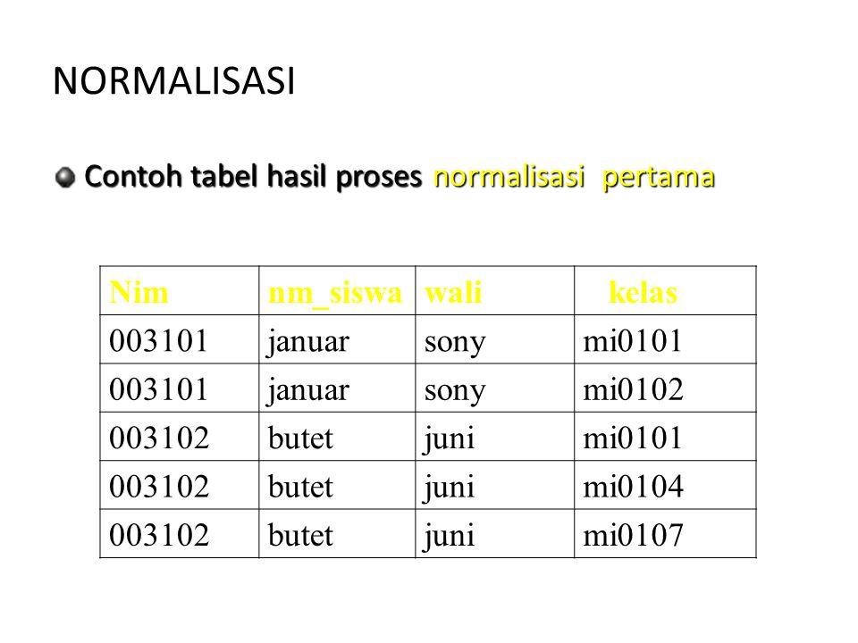 NORMALISASI Contoh tabel hasil proses normalisasi pertama Nim nm_siswa