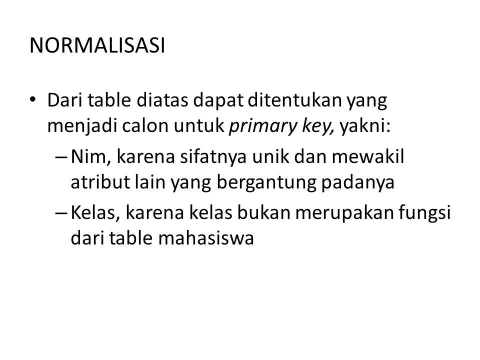 NORMALISASI Dari table diatas dapat ditentukan yang menjadi calon untuk primary key, yakni: