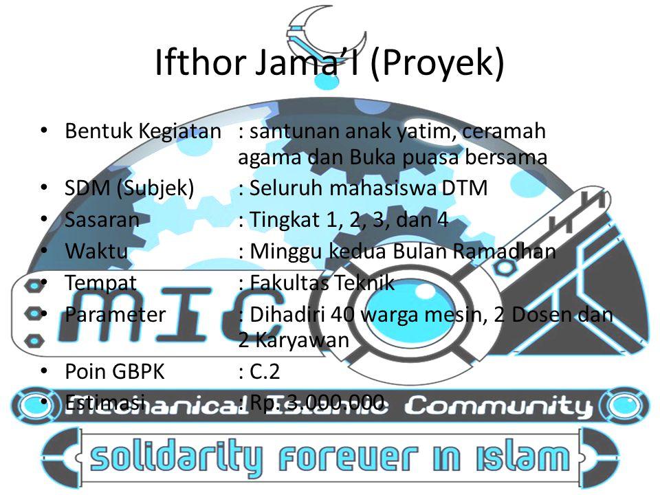 Ifthor Jama'I (Proyek)