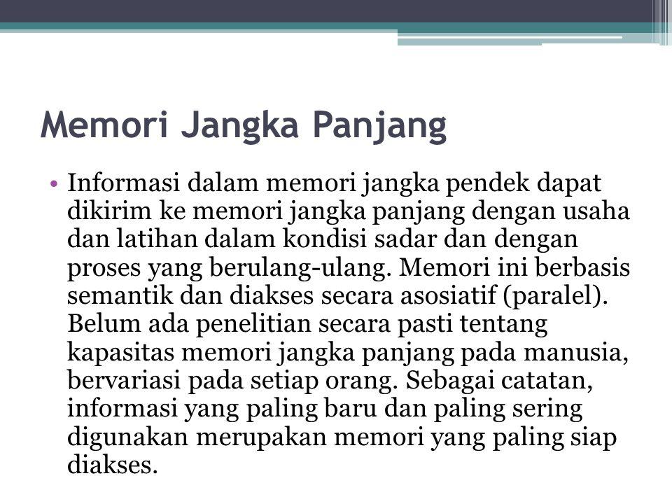 Memori Jangka Panjang