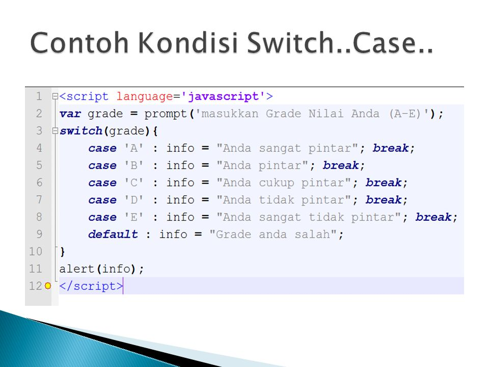 Contoh Kondisi Switch..Case..