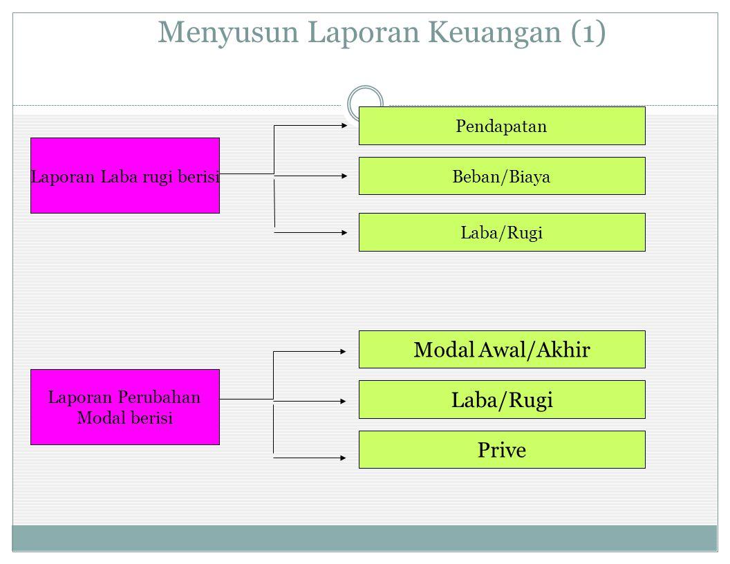 Menyusun Laporan Keuangan (1)