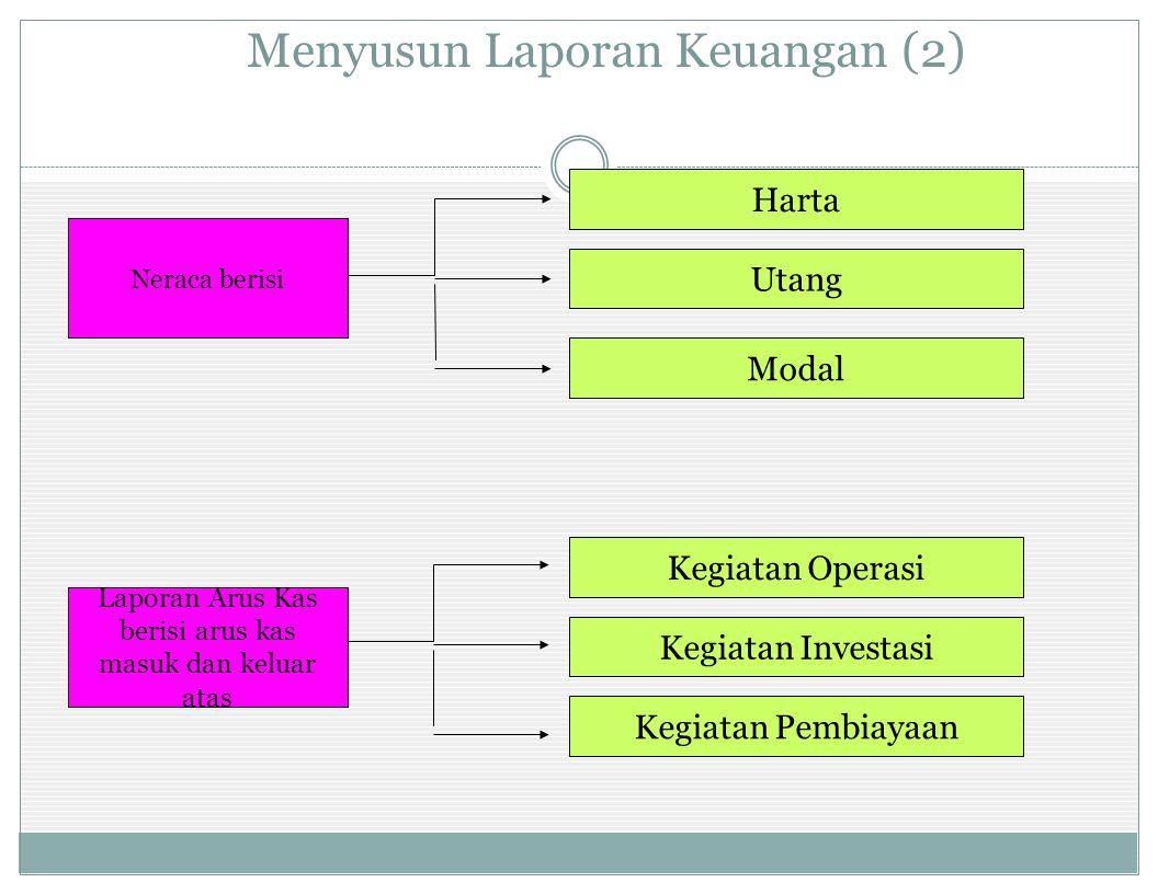 Menyusun Laporan Keuangan (2)