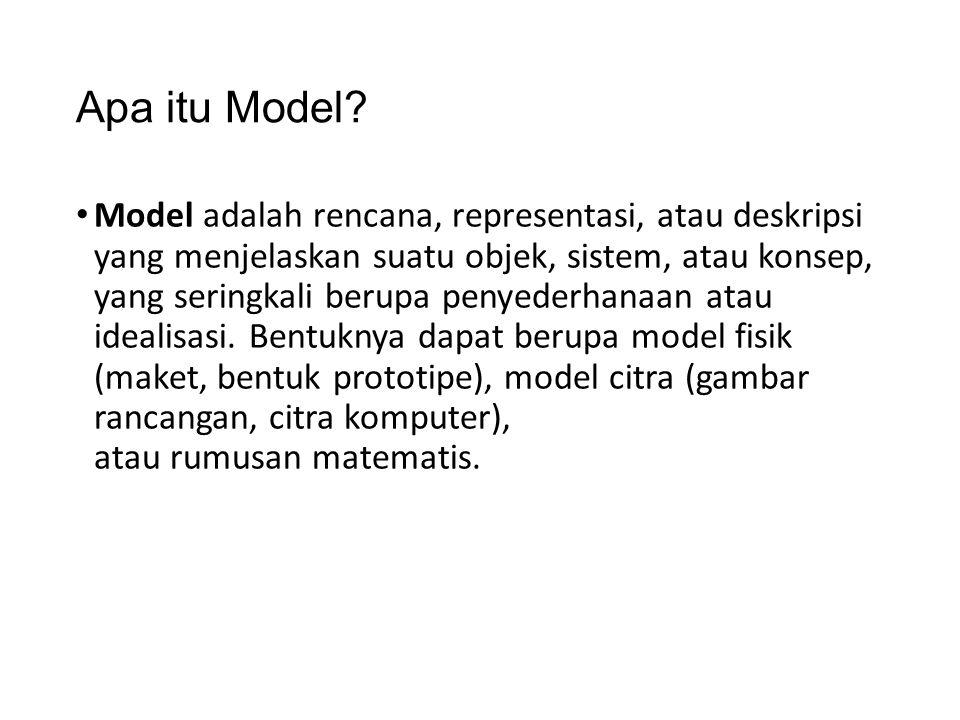 Apa itu Model