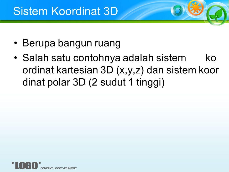 Sistem Koordinat 3D Berupa bangun ruang