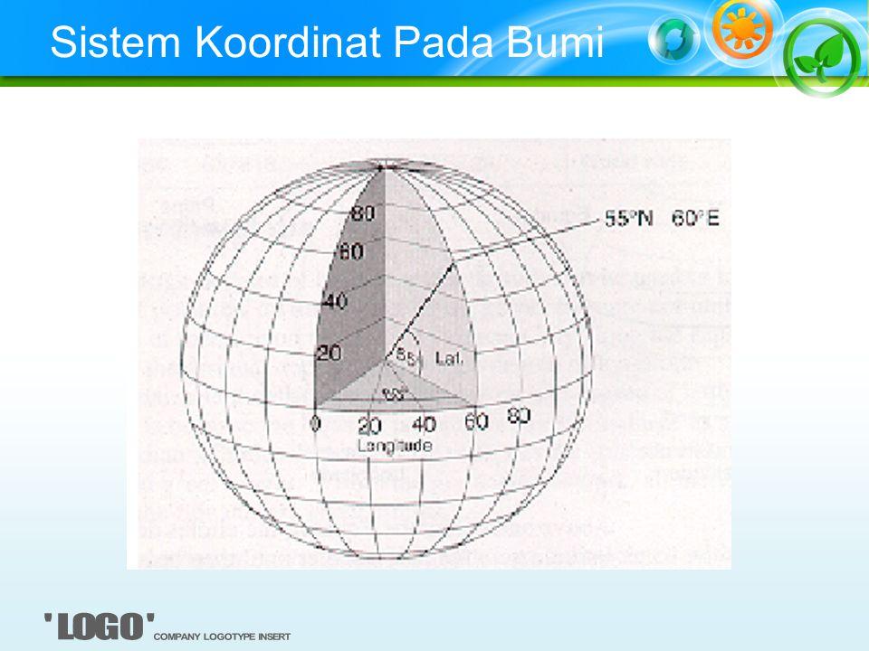 Sistem Koordinat Pada Bumi