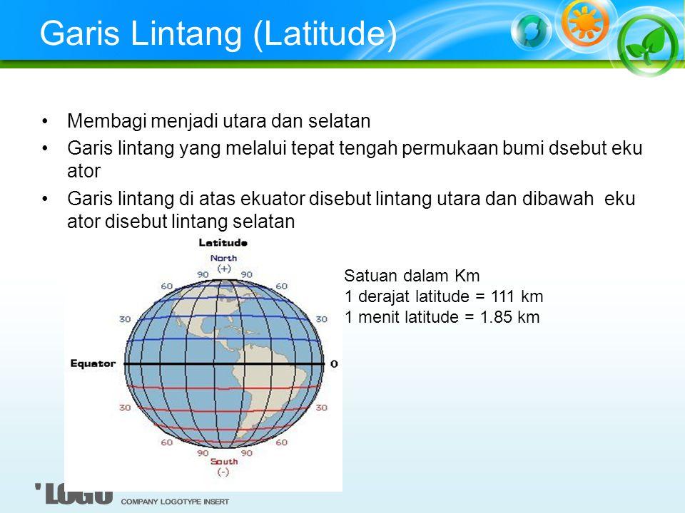 Garis Lintang (Latitude)