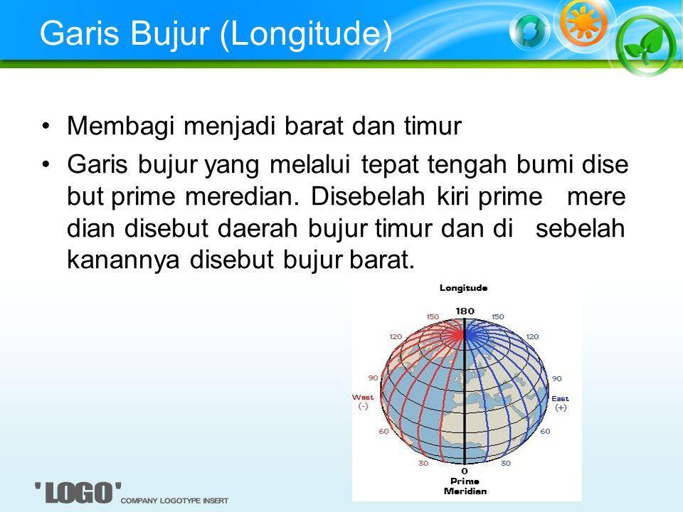 Garis Bujur (Longitude)