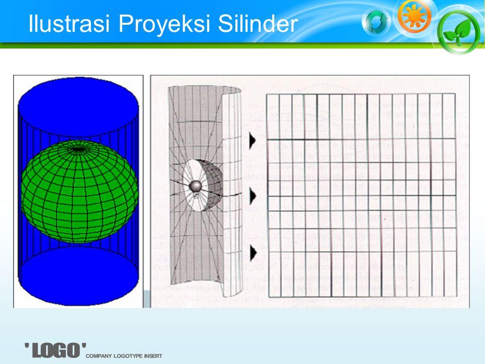 Ilustrasi Proyeksi Silinder