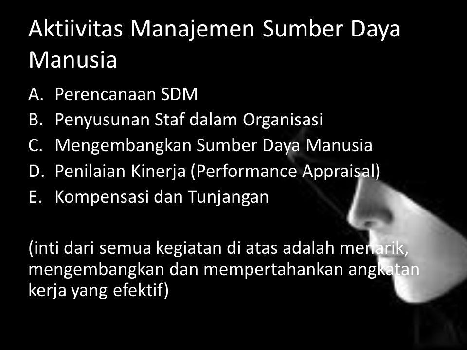 Aktiivitas Manajemen Sumber Daya Manusia