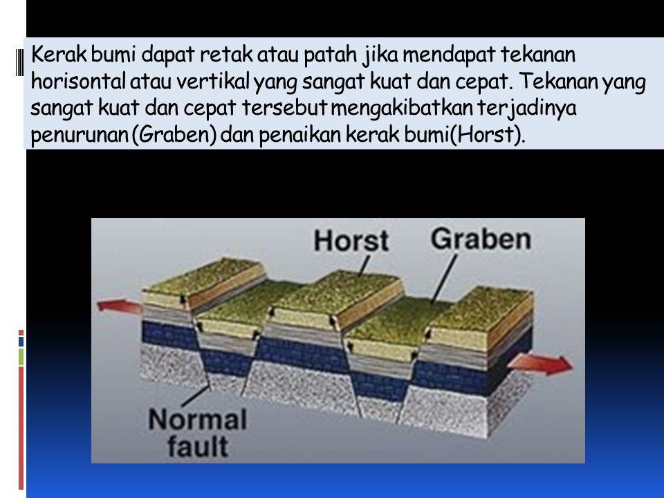 Kerak bumi dapat retak atau patah jika mendapat tekanan horisontal atau vertikal yang sangat kuat dan cepat.