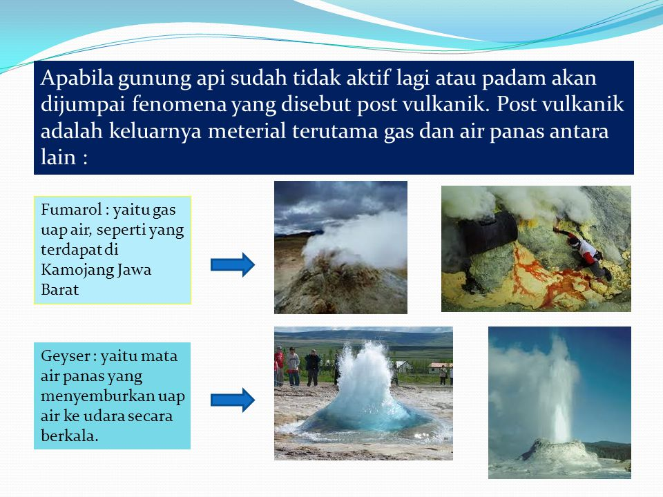 Apabila gunung api sudah tidak aktif lagi atau padam akan dijumpai fenomena yang disebut post vulkanik. Post vulkanik adalah keluarnya meterial terutama gas dan air panas antara lain :