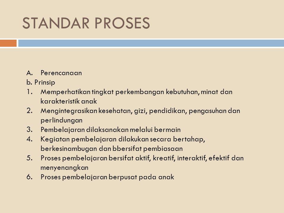 STANDAR PROSES Perencanaan b. Prinsip
