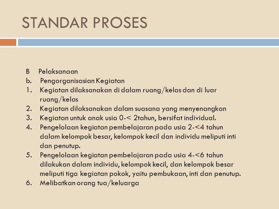 STANDAR PROSES B Pelaksanaan b. Pengorganisasian Kegiatan