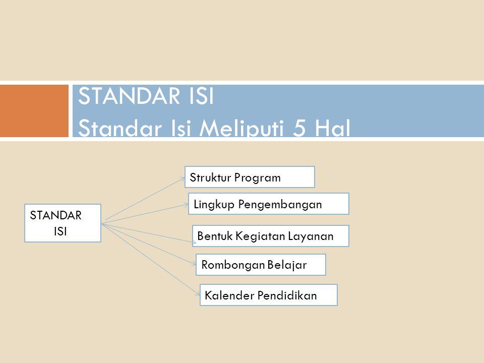 STANDAR ISI Standar Isi Meliputi 5 Hal