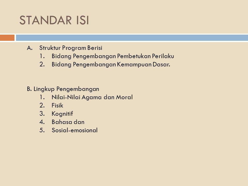 STANDAR ISI Struktur Program Berisi