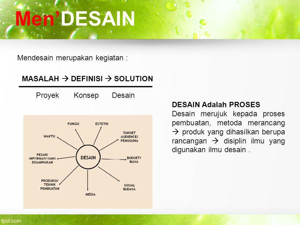 Men'DESAIN Mendesain merupakan kegiatan :