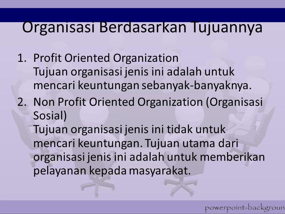 Organisasi Berdasarkan Tujuannya