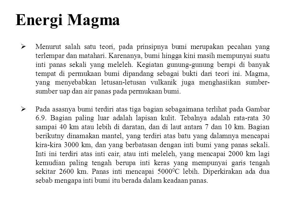 Energi Magma