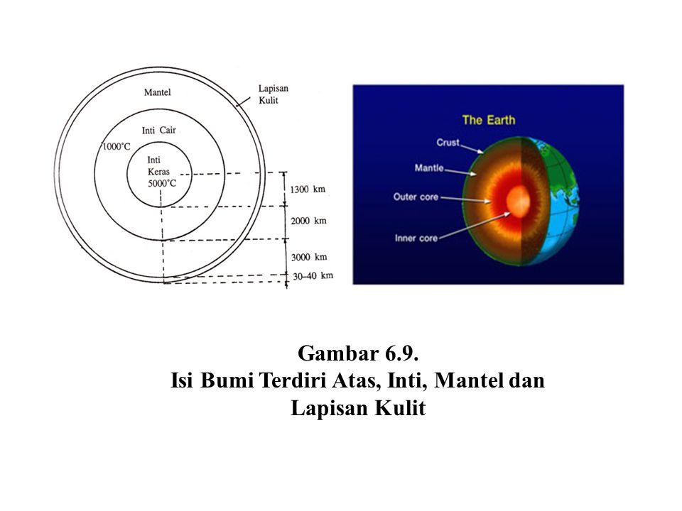 Isi Bumi Terdiri Atas, Inti, Mantel dan