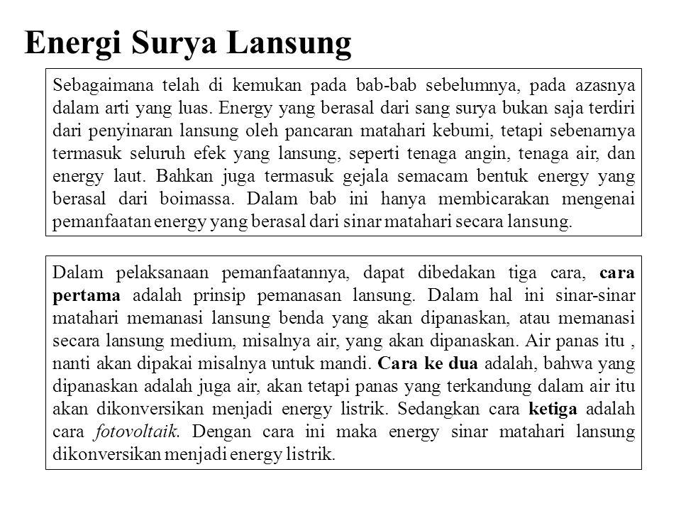 Energi Surya Lansung