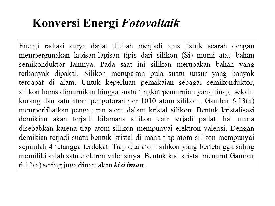 Konversi Energi Fotovoltaik