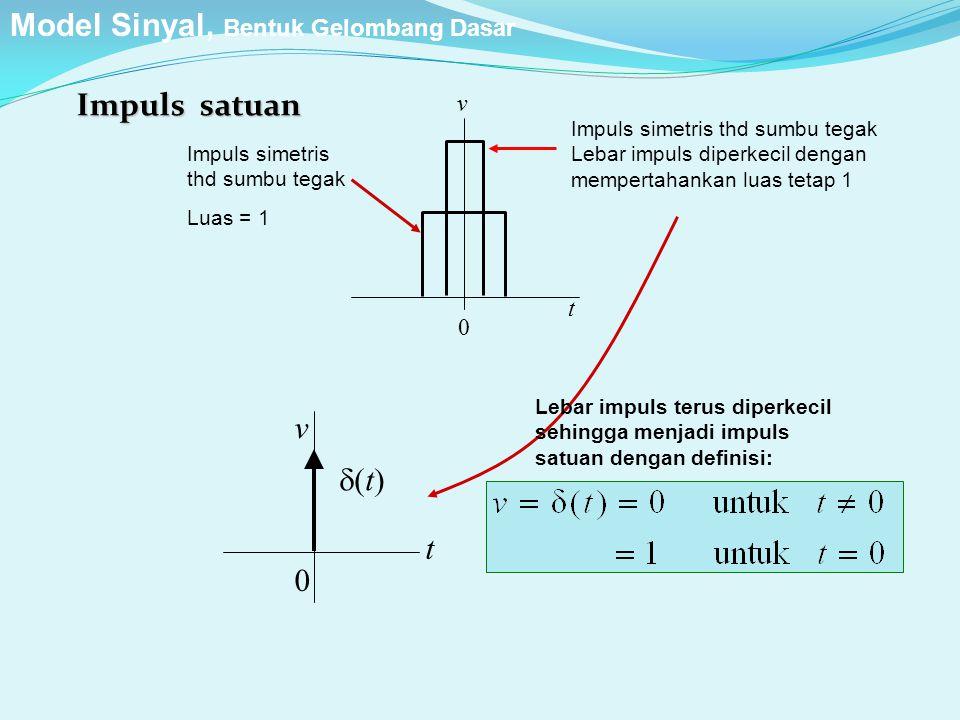 Model Sinyal, Bentuk Gelombang Dasar