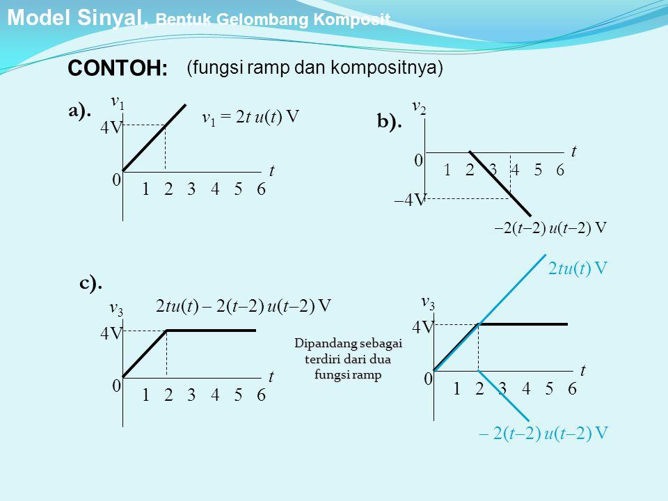 Model Sinyal, Bentuk Gelombang Komposit