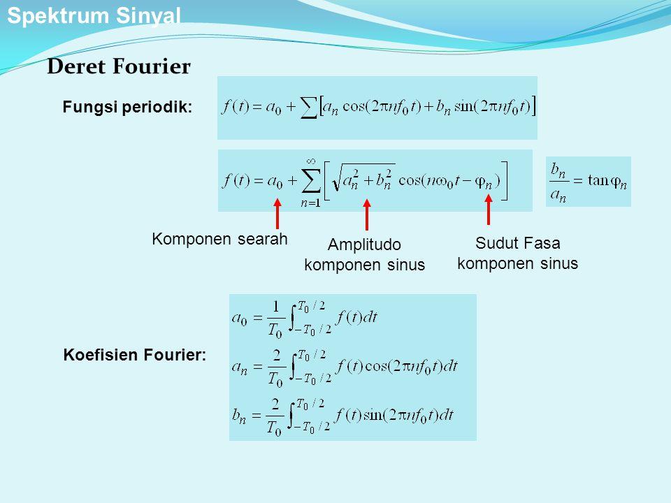 Spektrum Sinyal Deret Fourier Fungsi periodik: Komponen searah