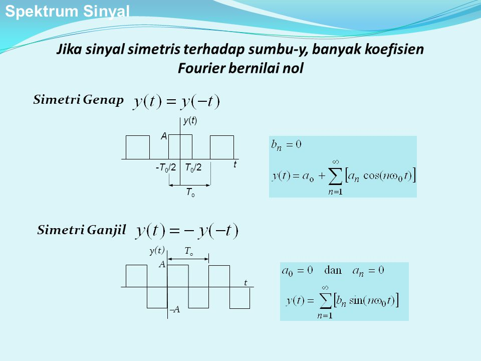 Spektrum Sinyal Jika sinyal simetris terhadap sumbu-y, banyak koefisien Fourier bernilai nol. Simetri Genap.