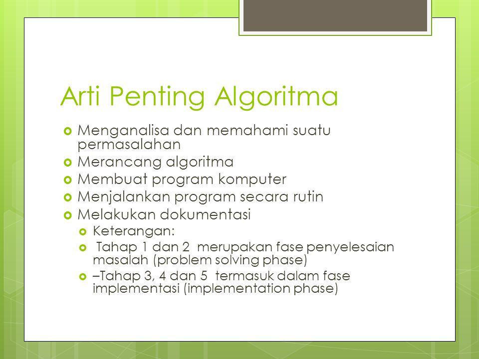 Arti Penting Algoritma