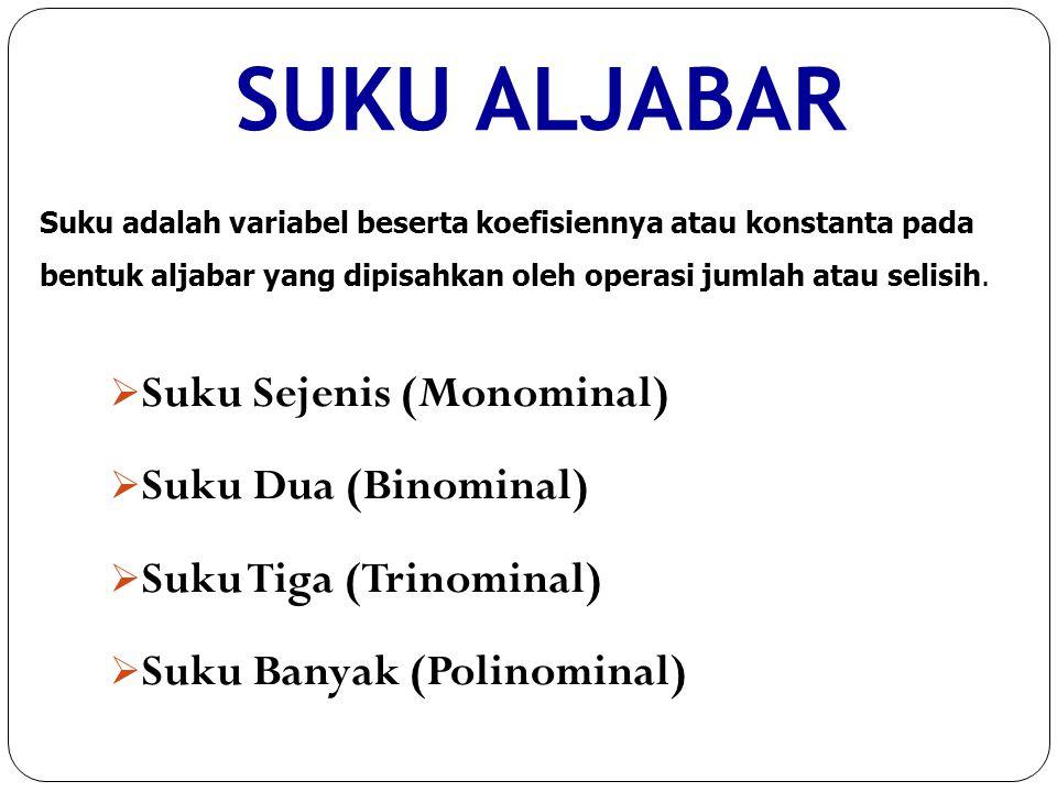 SUKU ALJABAR Suku Sejenis (Monominal) Suku Dua (Binominal)