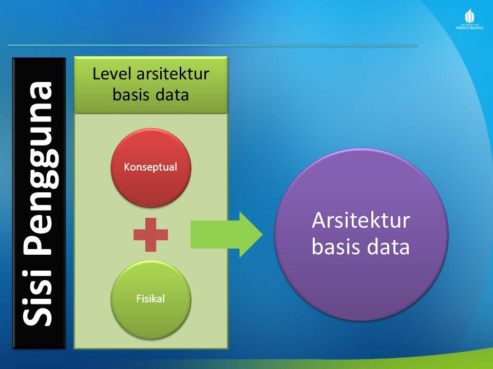 Level arsitektur basis data