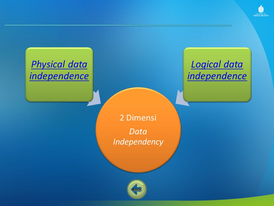 2 Dimensi Data Independency Physical data independence