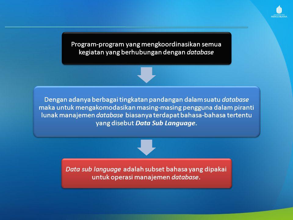 Program-program yang mengkoordinasikan semua kegiatan yang berhubungan dengan database