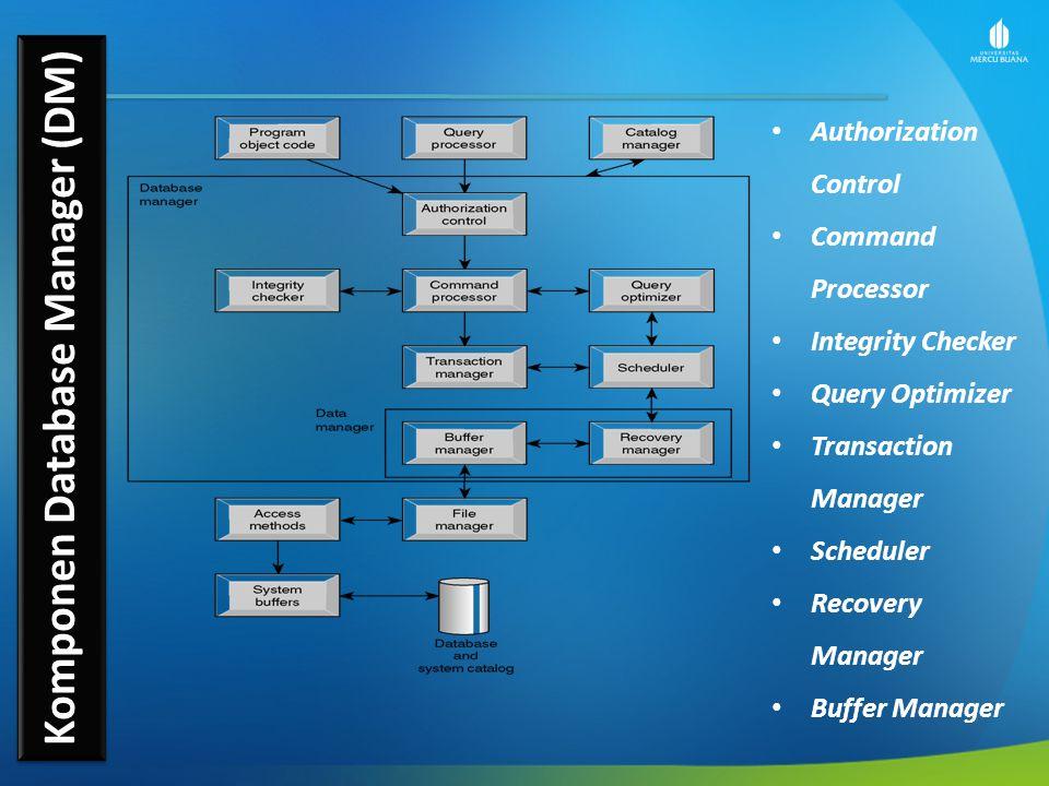 Komponen Database Manager (DM)