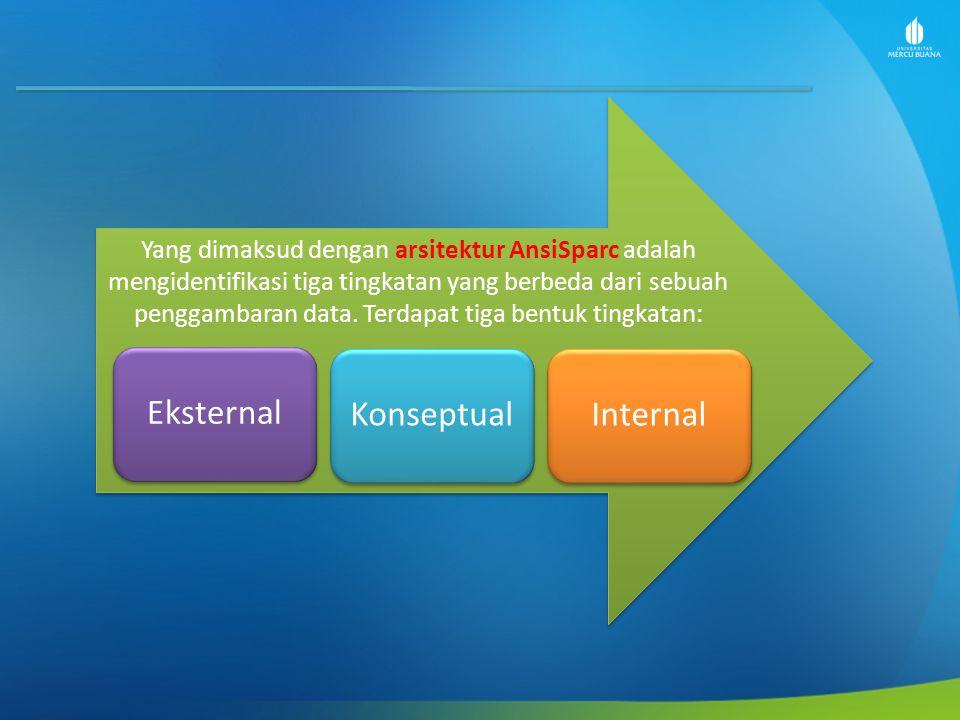 Eksternal Konseptual Internal