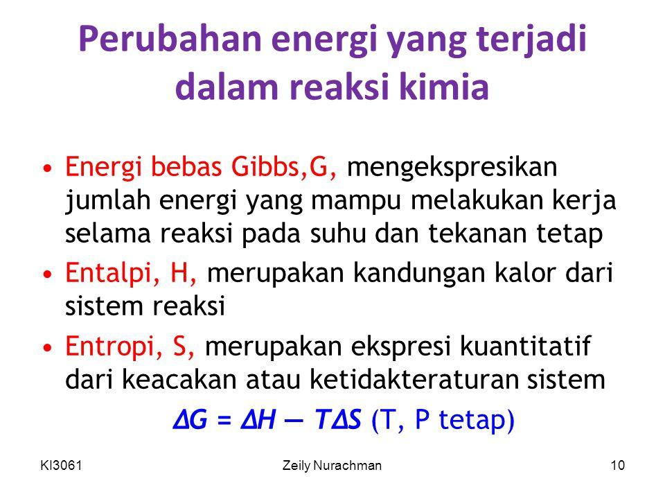 Perubahan energi yang terjadi dalam reaksi kimia