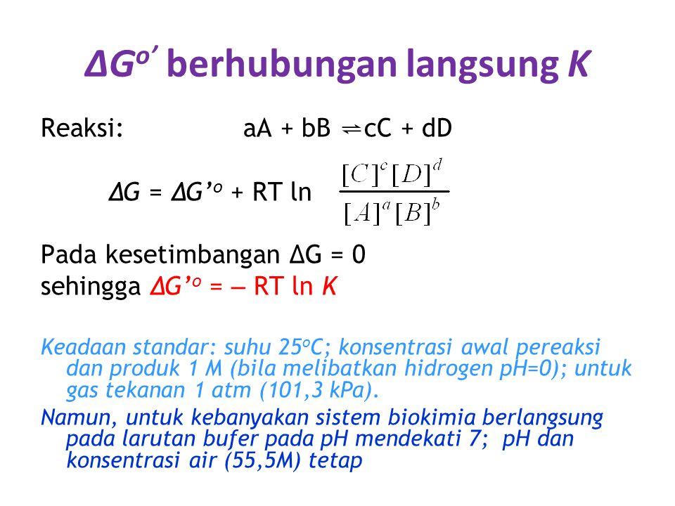 ΔGo' berhubungan langsung K