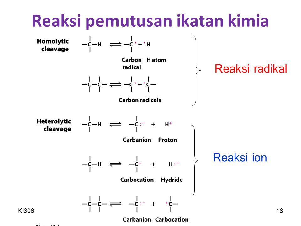 Reaksi pemutusan ikatan kimia