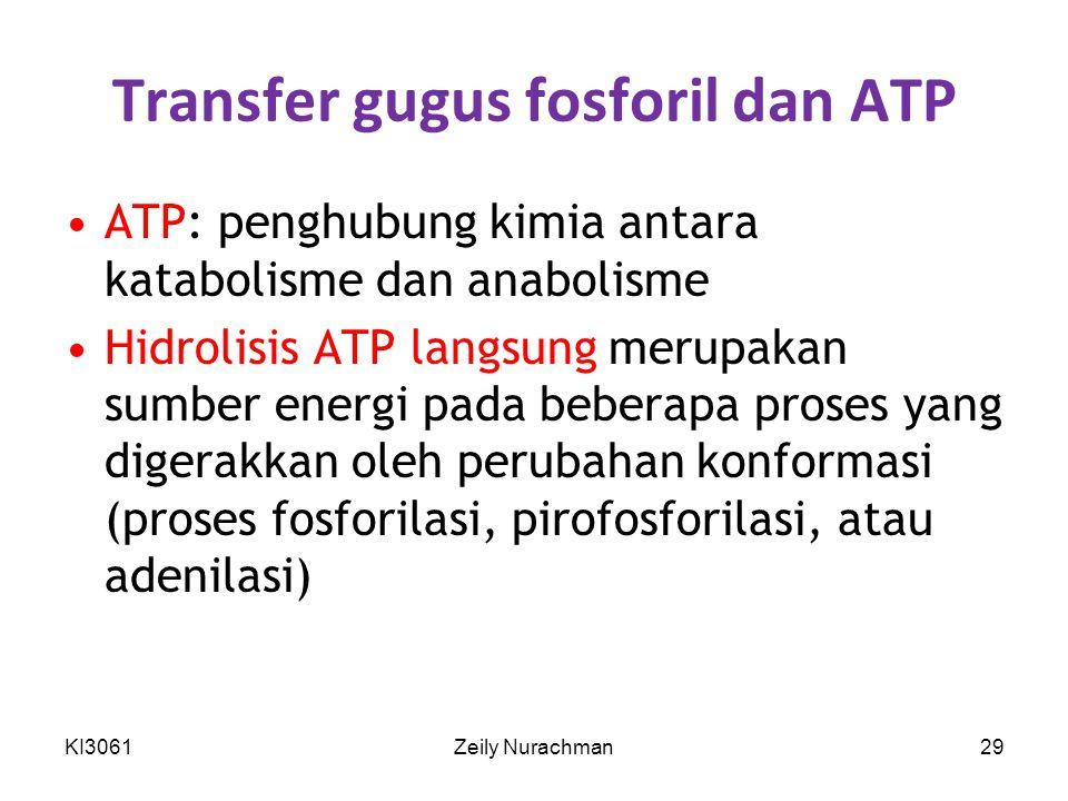 Transfer gugus fosforil dan ATP