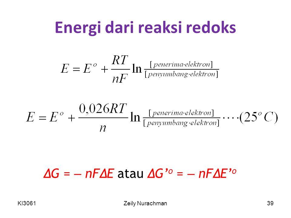 Energi dari reaksi redoks