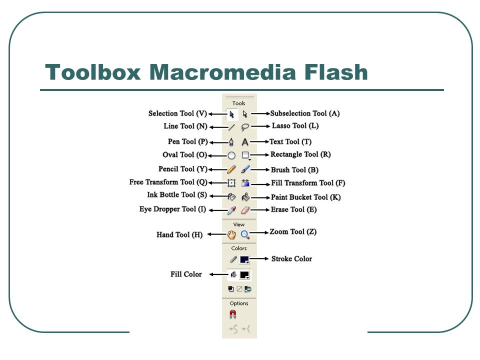 Toolbox Macromedia Flash