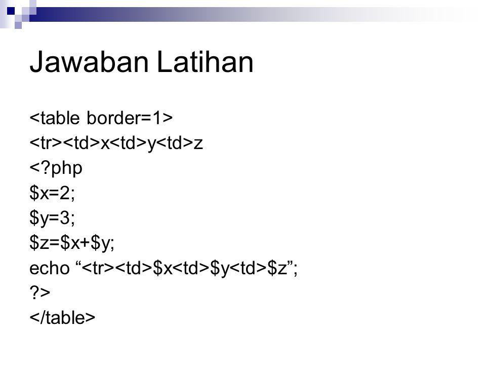 Jawaban Latihan <table border=1>