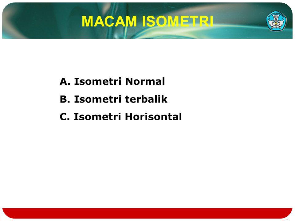 MACAM ISOMETRI A. Isometri Normal B. Isometri terbalik