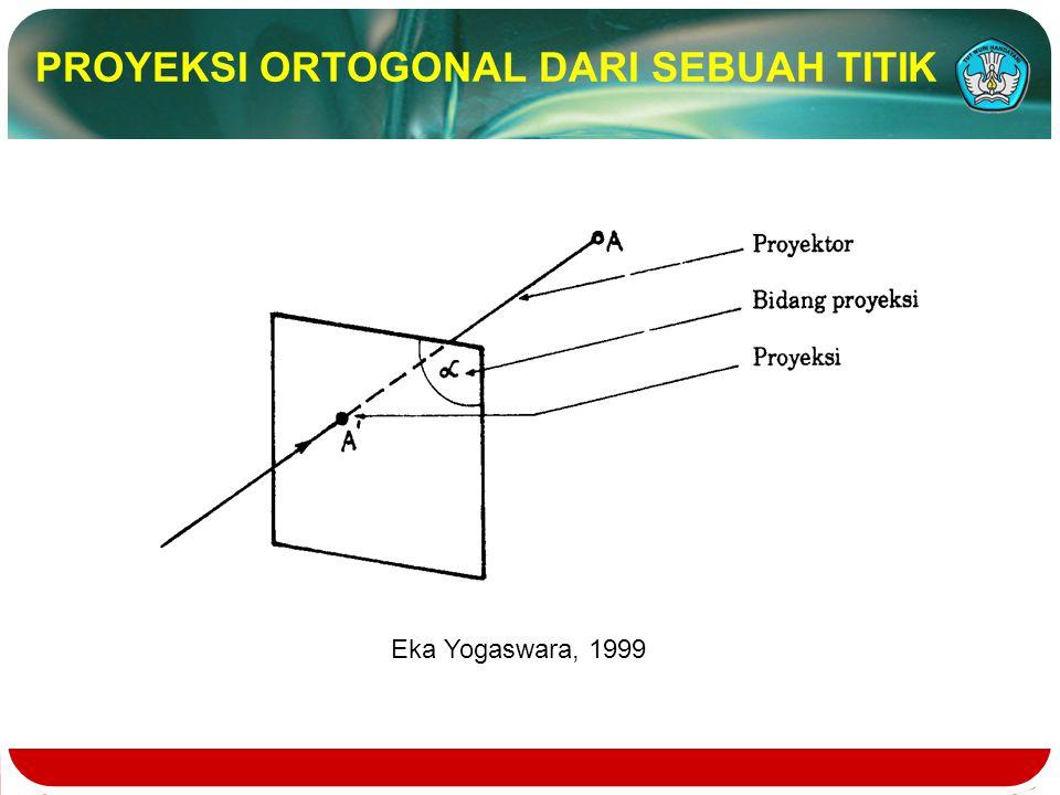 PROYEKSI ORTOGONAL DARI SEBUAH TITIK